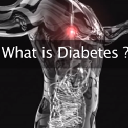 Image for What is Diabetes?